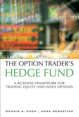 Index options trader