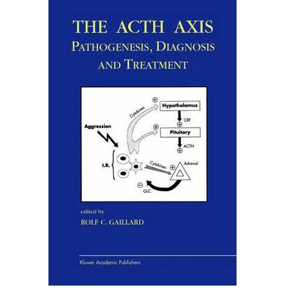 The Acth Axis : Pathogenesis, Diagnosis and Treatment