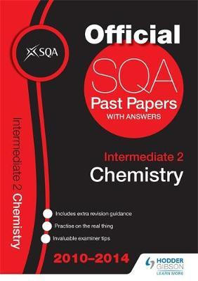 Middle and Secondary Schools - Annual Exam Papers