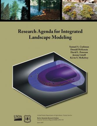 Research Agenda for Integrated Landscape Modeling