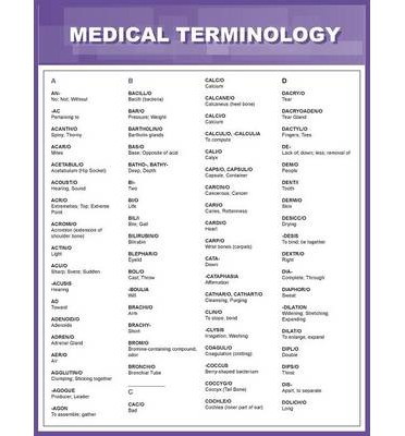 medical terminolgy definitions Mesh is the national library of medicine's controlled vocabulary thesaurus it consists of sets of terms naming descriptors in a hierarchical structure that permits.