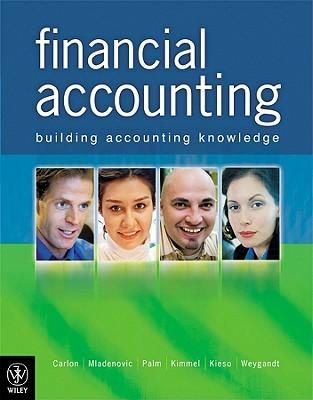 accounting and sustainabilty This article will explains what sustainability accounting is and why it is important.