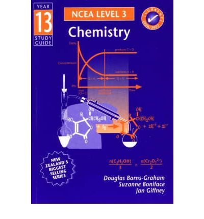 Chemical Reactions Year 11 Chemistry Students Must Know