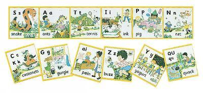 Jolly Phonics Wall Frieze by Jolly Learning